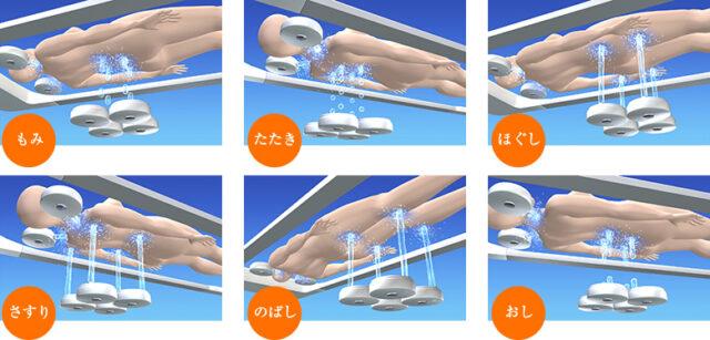 6種類のマッサージパターン